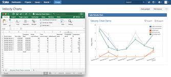 Jira Velocity Chart Commitment Agile Velocity Chart Gadget Atlassian Marketplace