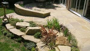 Small Picture Small Rock Garden Designs markcastroco