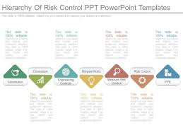 Powerpoint Hierarchy Templates Hierarchy Of Risk Control Ppt Powerpoint Templates Powerpoint