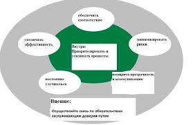 Система менеджмента качества pdf Преимущества Системы 22 Преимущества Системы менеджмента качества