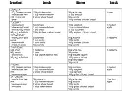 Russian Ballet Weight Chart Ballerina Diet Plan Google Search Ballerina Diet Dancer