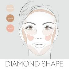 secret beauty tips for the diamond shaped face here s how to apply your blush bronzer highlighter if you have a diamond face shape