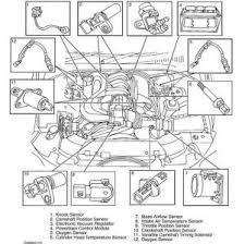 2000 jaguar s type runs ruff engine performance problem 2000 2carpros com forum automotive pictures 266999 jag 6