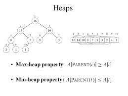 Cs6045 Advanced Algorithms Sorting Algorithms Heap Data