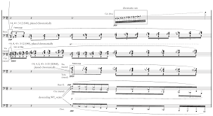 Erwartung Op 17 Chapter 4 Schoenbergs Atonal Music