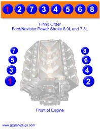 All Chevy chevy 250 firing order : Powerstroke 6.9L and 7.3L Firing Order | GTSparkplugs