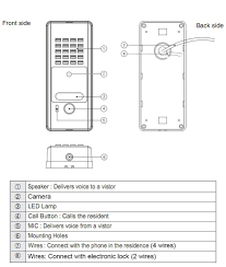 commax intercom wiring diagram commax video door phone cdv 43n 4 3 commax intercom wiring diagram pdf commax intercom wiring diagram commax video door phone cdv 43n 4 3\