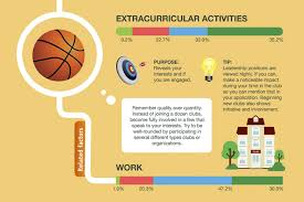 essay about extracurricular activities