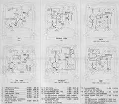 1992 mercedes e300 wiring diagram wiring diagram libraries 300e fuse diagram wiring libraryreadable vacuum diagram 240d 300d 80 85 peachparts mercedes rh 1991 300e