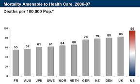 public vs private health care essay health care reform  public vs private health care essay