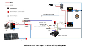 rv trailer wiring diagram What Is The Wiring Diagram For A Trailer rv hitch wiring diagram solidfonts wiring diagram for trailer