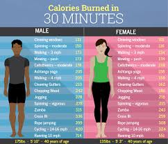 get toned for summer fix