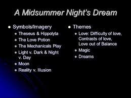 Midsummer Night\'s Dream Quotes Quiz Best of A Midsummer Night's Dream Ppt Video Online Download