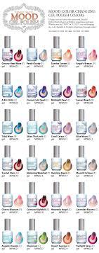Perfect Match Gel Nails Color Change Nail Polish Color