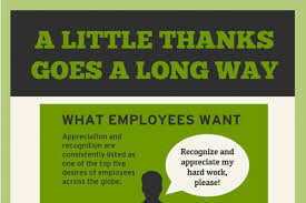 Employee Appreciation Quotes 100 Employee Appreciation Messages BrandonGaille 8