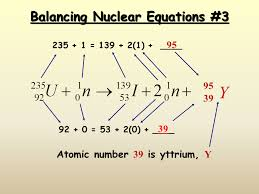 balancing nuclear equations 3