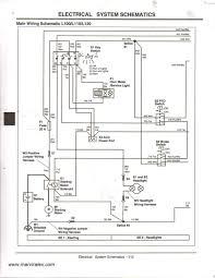 john deere 317 wiring harness wiring diagrams best john deere 120 wiring harness wiring diagram library john deere 317 wiring harness john deere 212