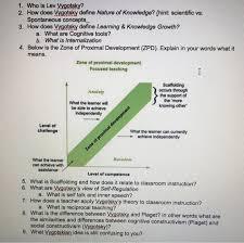 Scaffolding Definition Vygotsky Solved 1 Who Is Lev Vygotsky 2 How Does Vygotsky Defin