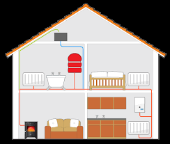 fitting a wood burning stove back boiler to existing central image source