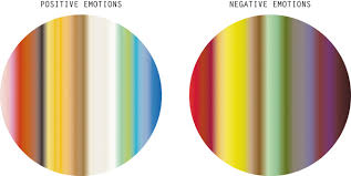 Emotional Triggers Of Colors  Erin Cochran  Pulse  LinkedInEmotional Colours