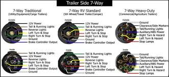 wiring diagram for trailer lights 13 pin wiring diagram wiring diagram car trailer lights the wiring diagram 7 pin trailer light plug