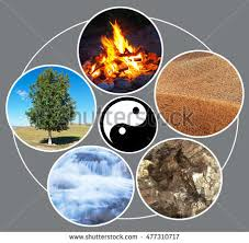 collage feng shui. Feng Shui. Five Elements Of Creation: Fire, Ground, Metal, Water, Collage Shui K