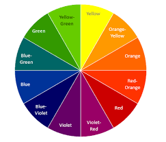 Color Wheel Chart Combinations Color Wheel Basics How To Choose The Right Color Scheme For