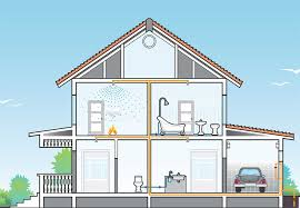 house cutaway with fire sprinkler system