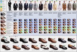 Suit Shoes Color Matching Chart In 2019 Suit Guide Suit
