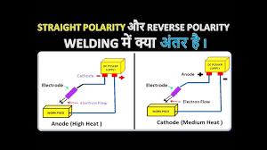 Welding Polarity Diagram Wiring Schematic Diagram 10 Laiser