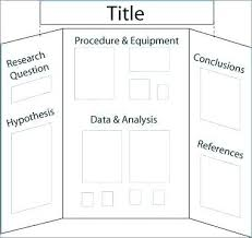 Science Board Layout Explorations Fair Templates For Google