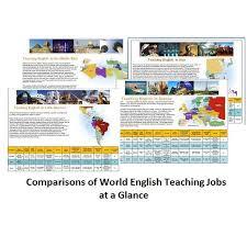 Teaching English Abroad Job Tips Job Markets Article Index