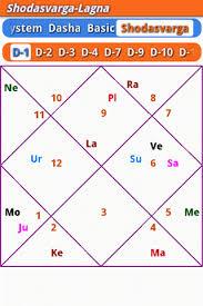 Astrosage Kundli Android Astrology Software Software For