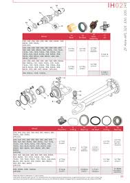 case ih 845 wiring harness what to look for when buying case ih 885 tractor wiring diagram wiring diagram schematic