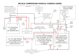 our delica campervan s 12v electrical setup comfortably lost