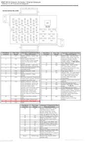 2009 ford crown victoria fuse diagram wiring diagram expert 2008 ford crown vic fuse diagram data wiring diagram 2009 ford crown vic fuse box diagram 2009 ford crown victoria fuse diagram