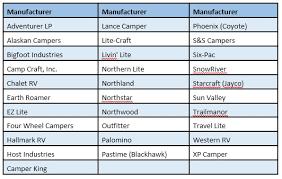 Truck Camper Size Chart Truck Camper Comparison Guide Rv Reviews Rv Guides