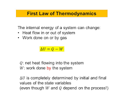 equation for first law of thermodynamics jennarocca