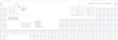 File:Periodic.table.c.gif - Wikipedia