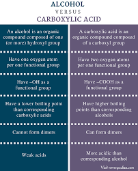 Difference Between Alcohol And Carboxylic Acid Definition