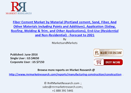 Fiber Cement Market Drive due to Growth in Construction Industry ...