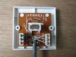 cat5 wall plate wiring diagram efcaviation com ethernet wall plate wiring at Rj45 Wall Plate Wiring Diagram