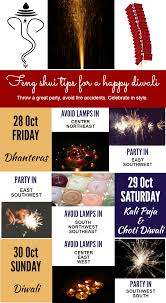 infographic feng shui. Feng Shui Tips For A Happy Diwali Infographic