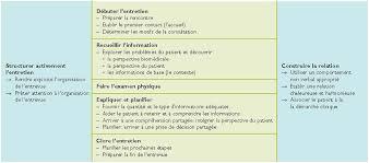 site consultation medicale