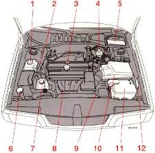 2005 volvo xc90 engine diagram wiring diagram for car engine 5 series rear suspension as well used engine 2003 volvo s60 in addition ac wiring diagram
