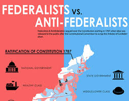 Federalists And Anti Federalists Venn Diagram Federalists Vs Anti Federalists Venn Diagram Sinma