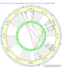 Birth Chart Michael Tomson Virgo Zodiac Sign Astrology
