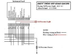 how to proceedures wiring diagram