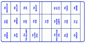 index of wp content uploads 2016 01 2005 suzuki forenza under dash fuse box diagram 300x150 gif