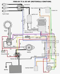 johnson outboard wiring diagram chunyan me 9.9 Johnson Outboard Parts Diagram unique wiring diagram for 2005 90 hp yamaha outboard within johnson